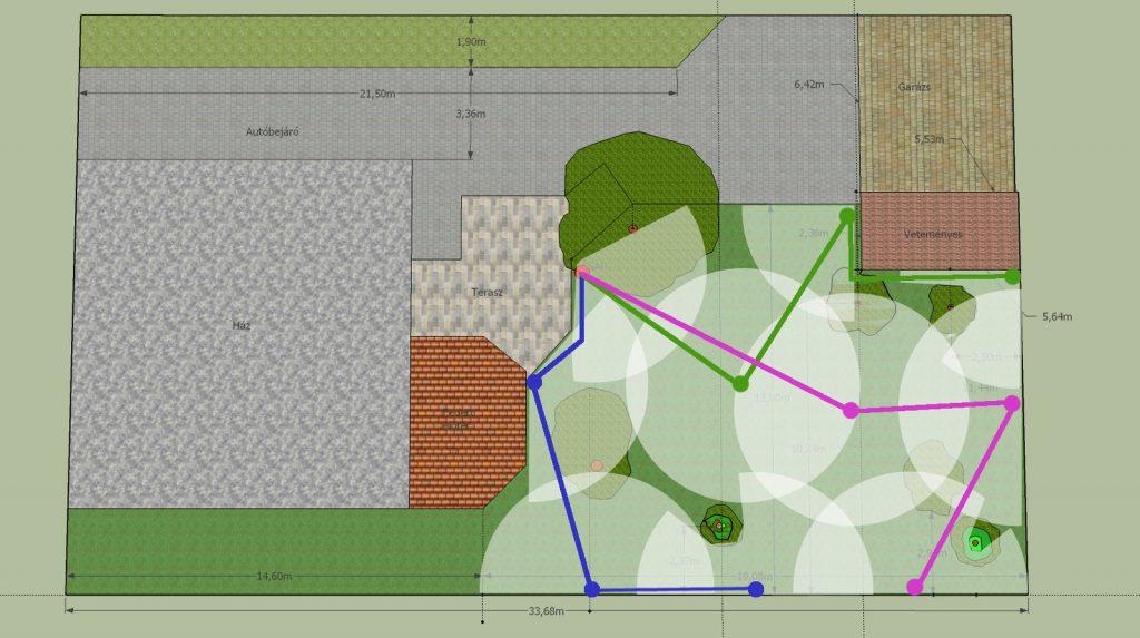 Így ne tervezzünk! (forrás: www.aquarex.hu)